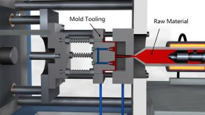 Injection molding process picture